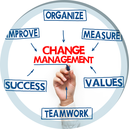 ChangeManagement-1.png