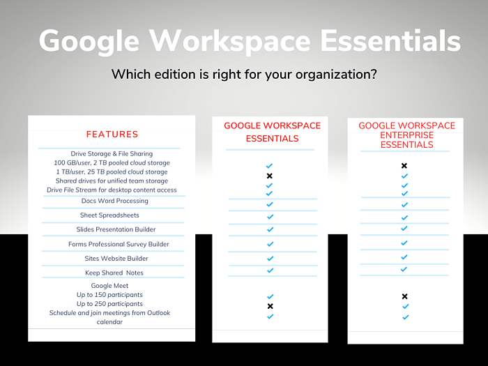 G Suite Essentials Comparison (1)