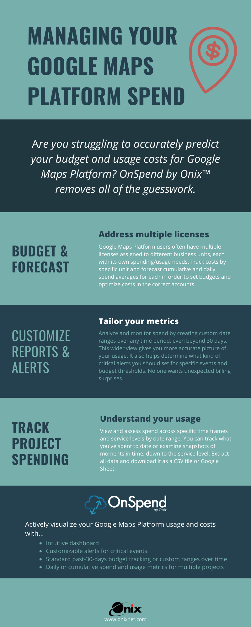 Maps_OnSpend Infographic (1)