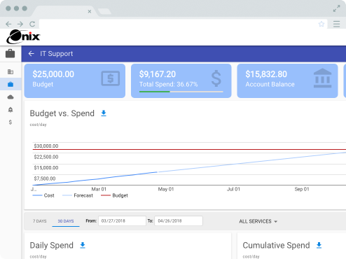 OnSpend Cloud Billing Screencapture