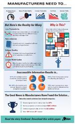 Manufacturing Infographic for Enterprise Search.jpg