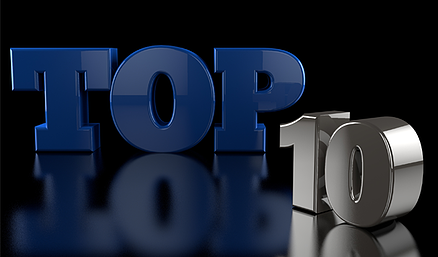 Top 10 technology articles
